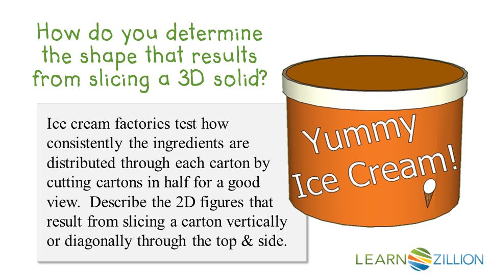Ice cream factories test how consistently the ingredients are distributed through each carton by cutting cartons in half for a good view.