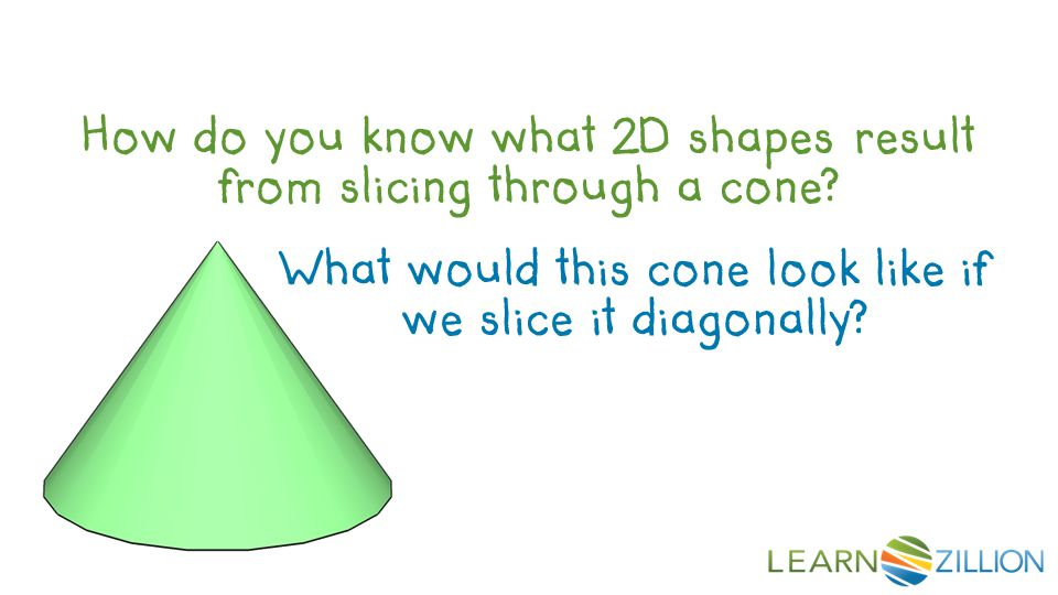How do you know what 2D shapes result from slicing through a cone.