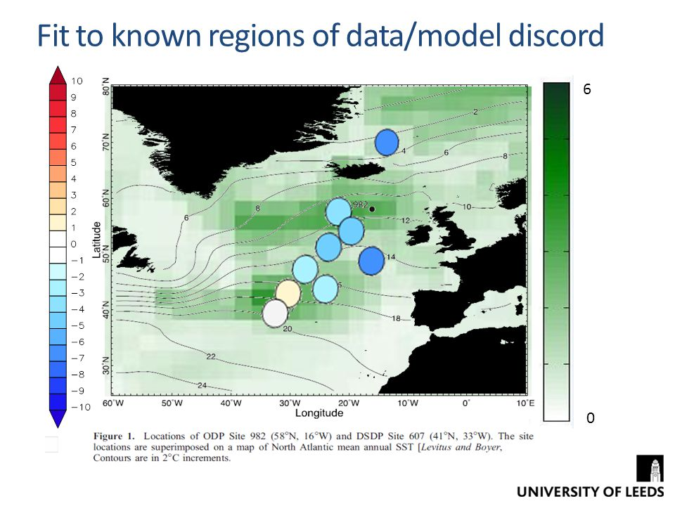 Fit to known regions of data/model discord 6 0