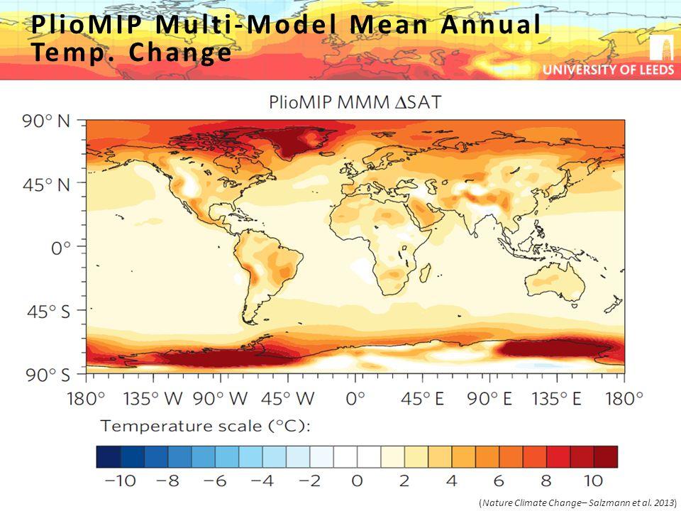 PlioMIP Multi-Model Mean Annual Temp. Change (Nature Climate Change– Salzmann et al. 2013)