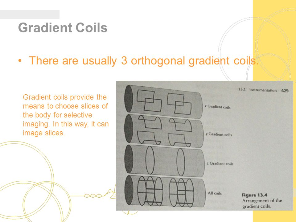 There are usually 3 orthogonal gradient coils. Gradient coils provide the means to choose slices of the body for selective imaging. In this way, it ca