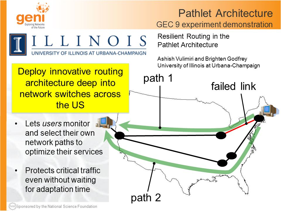 Sponsored by the National Science Foundation19July 7, 2011www.geni.net Sponsored by the National Science Foundation November 3, 2010 Pathlet Architecture GEC 9 experiment demonstration Lets users monitor and select their own network paths to optimize their services Protects critical traffic even without waiting for adaptation time 19 path 1 failed link path 2 Resilient Routing in the Pathlet Architecture Ashish Vulimiri and Brighten Godfrey University of Illinois at Urbana-Champaign Deploy innovative routing architecture deep into network switches across the US