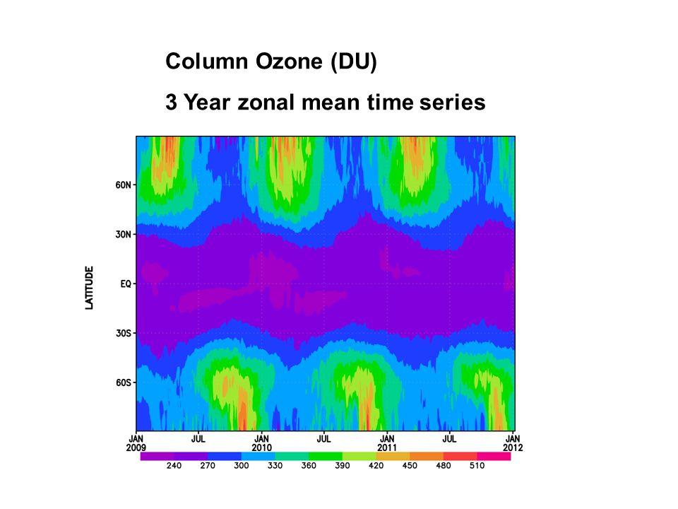Column Ozone (DU) 3 Year zonal mean time series