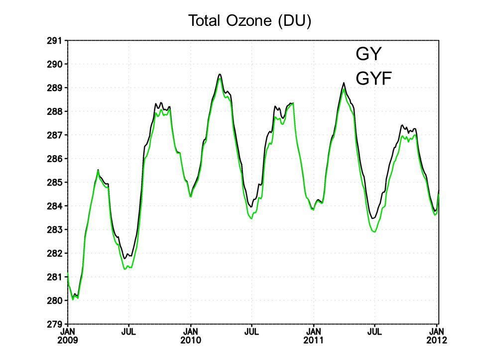 Total Ozone (DU) GY GYF