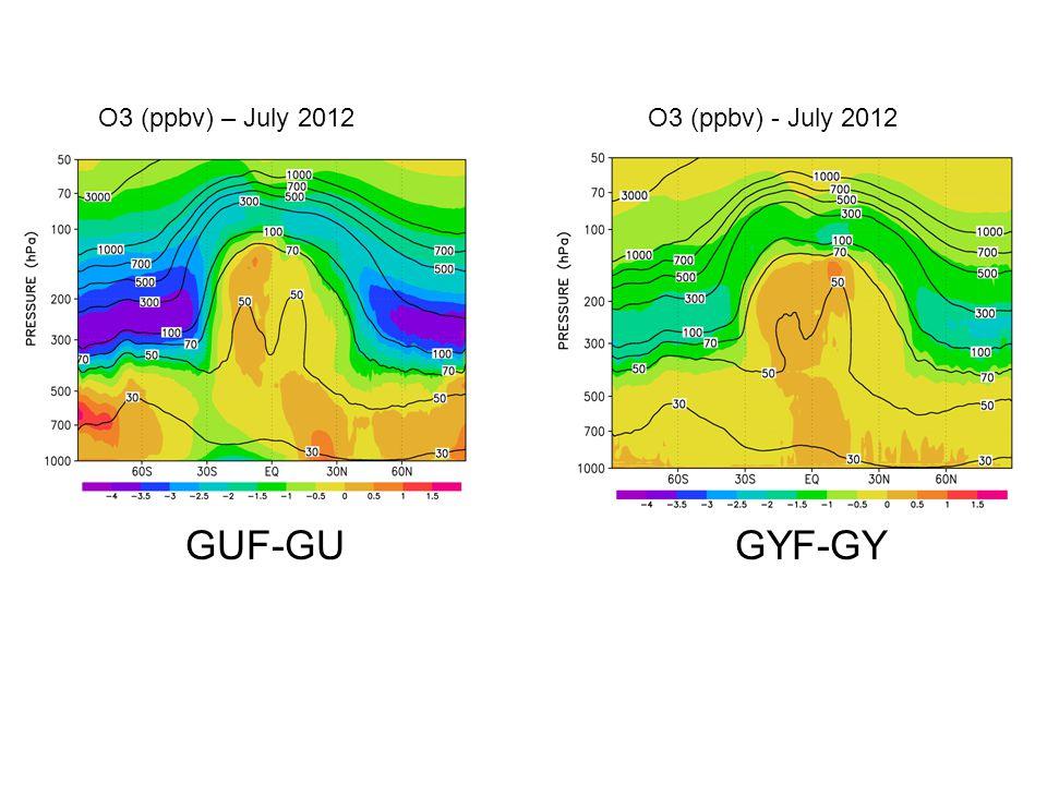 GUF-GUGYF-GY O3 (ppbv) - July 2012O3 (ppbv) – July 2012