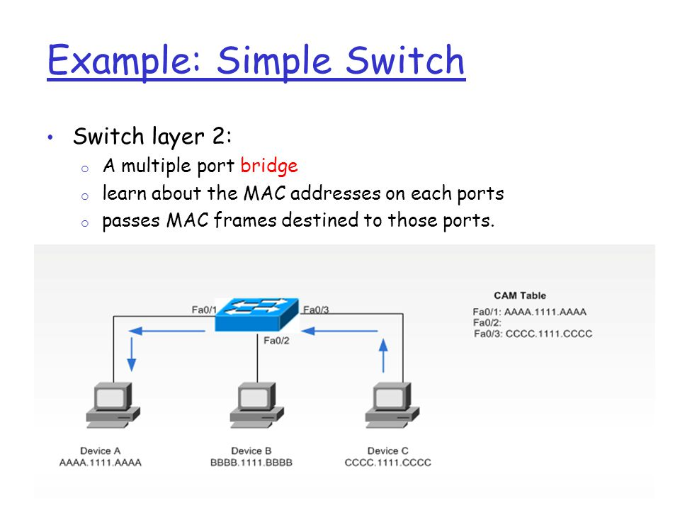 Example: Simple Switch Switch layer 2: o A multiple port bridge o learn about the MAC addresses on each ports o passes MAC frames destined to those po