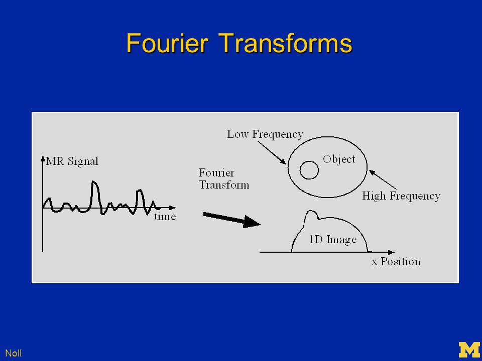 Noll Fourier Transforms