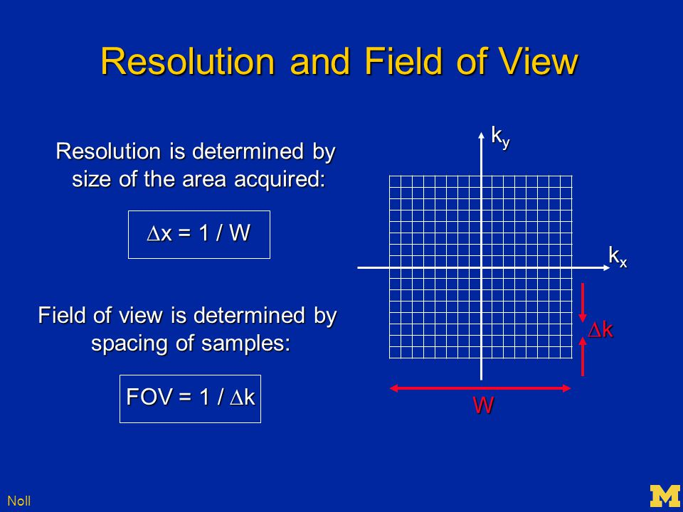 Noll Resolution and Field of View kxkxkxkx kykykyky Resolution is determined by size of the area acquired:  x = 1 / W Field of view is determined by spacing of samples: FOV = 1 /  k W kkkk