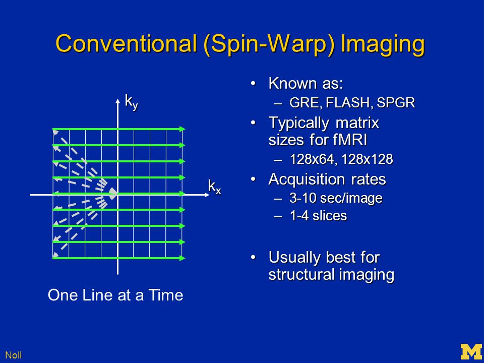 Noll Conventional (Spin-Warp) Imaging Known as:Known as: –GRE, FLASH, SPGR Typically matrix sizes for fMRITypically matrix sizes for fMRI –128x64, 128x128 Acquisition ratesAcquisition rates –3-10 sec/image –1-4 slices Usually best for structural imagingUsually best for structural imaging kxkxkxkx kykykyky One Line at a Time