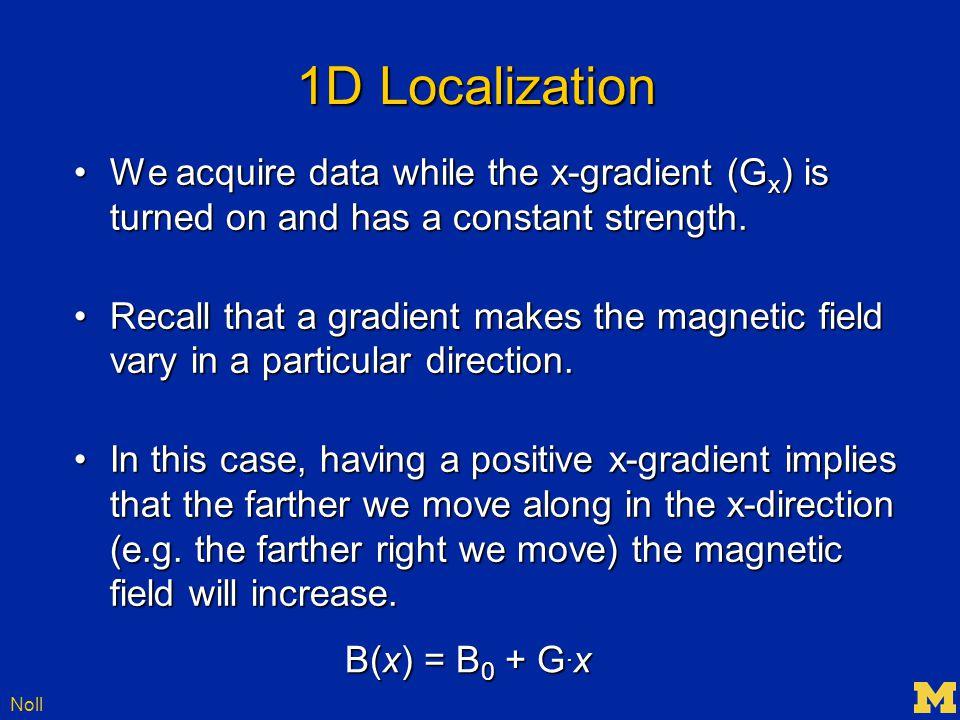 Noll Spiral Imaging kxkxkxkx kykykyky Single-shot spiral, TE = 25 ms, TR = 2 s, 32 slices Spiral Pattern