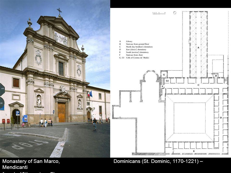 Monastery of San Marco, façade 18th-century, Florence