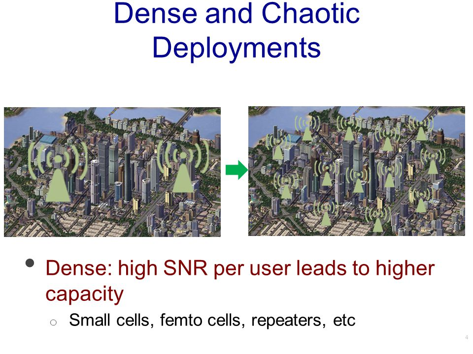 Problems Current LTE distributed control plane is ill-suited o Hard to manage inter-cell interference o Hard to optimize for variable load of cells Dense deployment is costly o Need to share cost among operators o Maintain direct control of radio resources o Lacking in current 3gpp RAN sharing standards 5