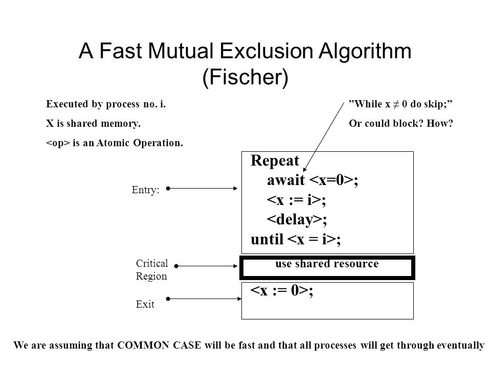 A Fast Mutual Exclusion Algorithm (Fischer) Repeat await ; ; ; until ; use shared resource ; Entry: Exit Critical Region While x ≠ 0 do skip; Or could block.