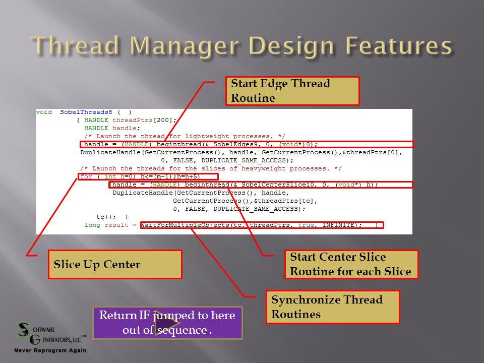 Thread Mgr Edges Thread Center Slice Threads a b