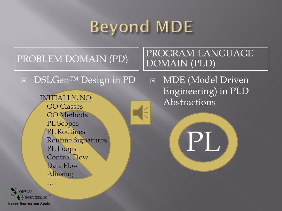 PROBLEM DOMAIN (PD) PROGRAM LANGUAGE DOMAIN (PLD)  DSLGen™ Design in PD  MDE (Model Driven Engineering) in PLD PL