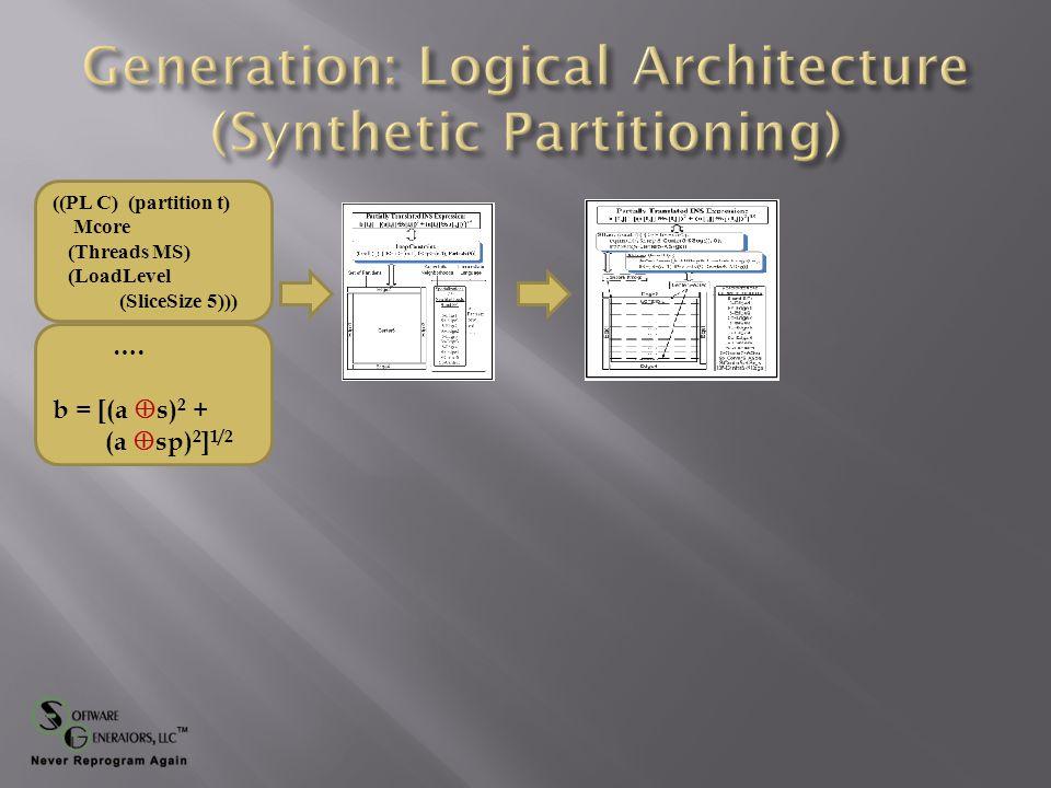 w.Spart body specialized to edge NB: Concrete Example where Spart & sppart are analogous to s & sp in abstract example.