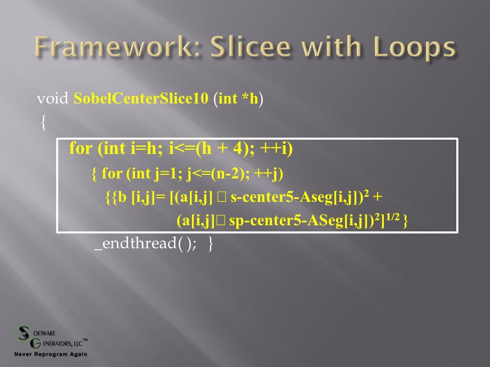 void SobelCenterSlice10 ( int *h ) { {b [i,j]= [(a[i,j]  s-center5-Aseg[i,j]) 2 + (a[i,j]  sp-center5-ASeg[i,j]) 2 ] 1/2 } (tags (constraints Aslice)) _endthread( ); } Quick Peak at Center Slice code
