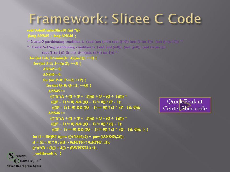void SobelCenterSlice10 ( int *h ) { for (int i=h; i<=(h + 4); ++i) { for (int j=1; j<=(n-2); ++j) {{b [i,j]= [(a[i,j]  s-center5-Aseg[i,j]) 2 + (a[i,j]  sp-center5-ASeg[i,j]) 2 ] 1/2 } _endthread( ); }
