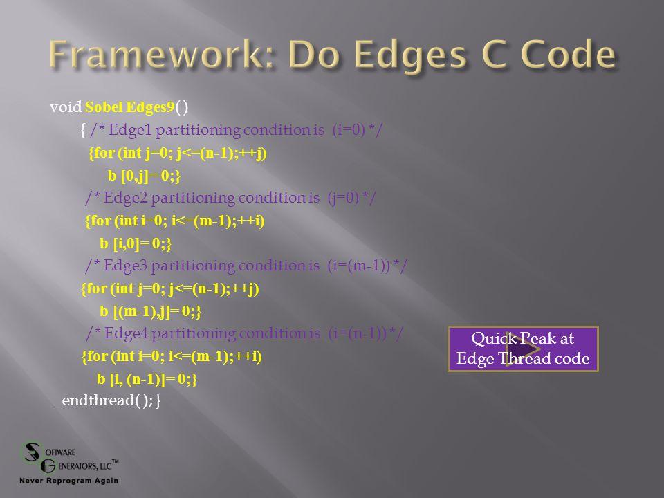 void Sobel Edges9 ( ) { /* Edge1 partitioning condition is (i=0) */ {for (int j=0; j<=(n-1);++j) b [0,j]= [(a[0,j]  s-edge1[0,j]) 2 + (a[0,j]  sp-edge1[0,j]) 2 ] 1/2 } /* Edge2 partitioning condition is (j=0) */ {for (int i=0; i<=(m-1);++i) b [i,0]= [(a[i,0]  s-edge2[i,0]) 2 + (a[i,0]  sp-edge2[i,0]) 2 ] 1/2 } /* Edge3 partitioning condition is (i=(m-1)) */ {for (int j=0; j<=(n-1);++j) b [(m-1),j]= [(a[(m-1),j]  s-edge3[(m-1),j]) 2 + (a[(m-1),j]  sp-edge3[(m-1),j]) 2 ] 1/2 } /* Edge4 partitioning condition is (i=(n-1)) */ {for (int i=0; i<=(m-1);++i) b [i, (n-1)]= [(a[i, (n-1)]  s-edge4[i, (n-1)]) 2 + (a[i, (n-1)]  sp-edge4[i, (n-1)]) 2 ] 1/2 } _endthread( ); }