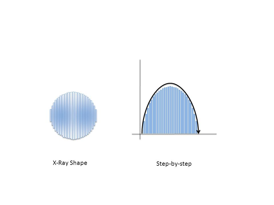 X-Ray Shape Step-by-step