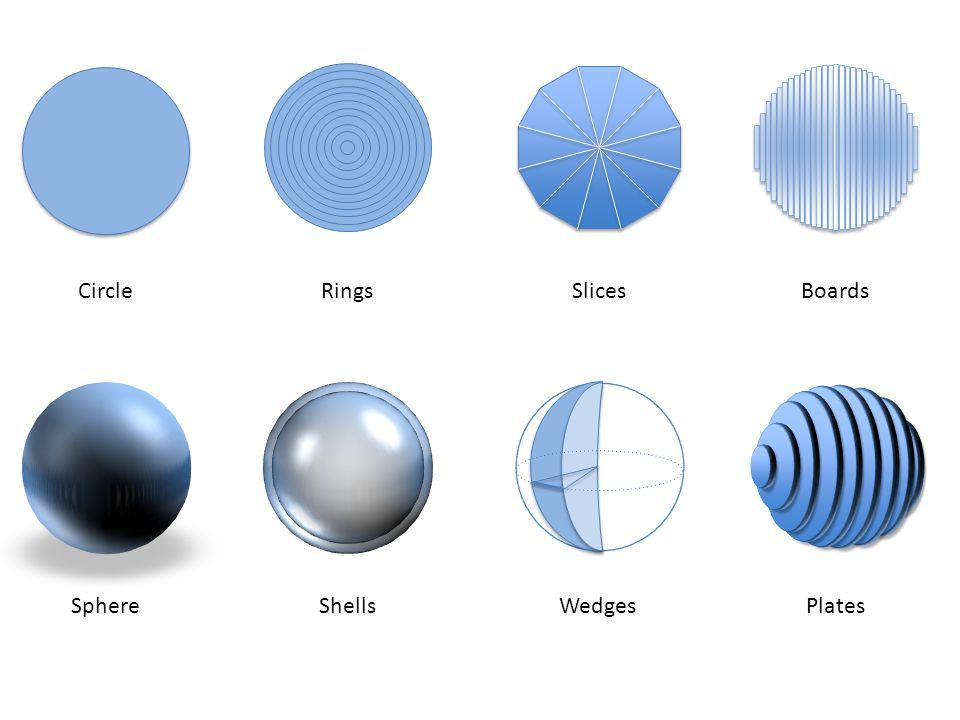 CircleRingsSlicesBoards SphereShellsWedgesPlates