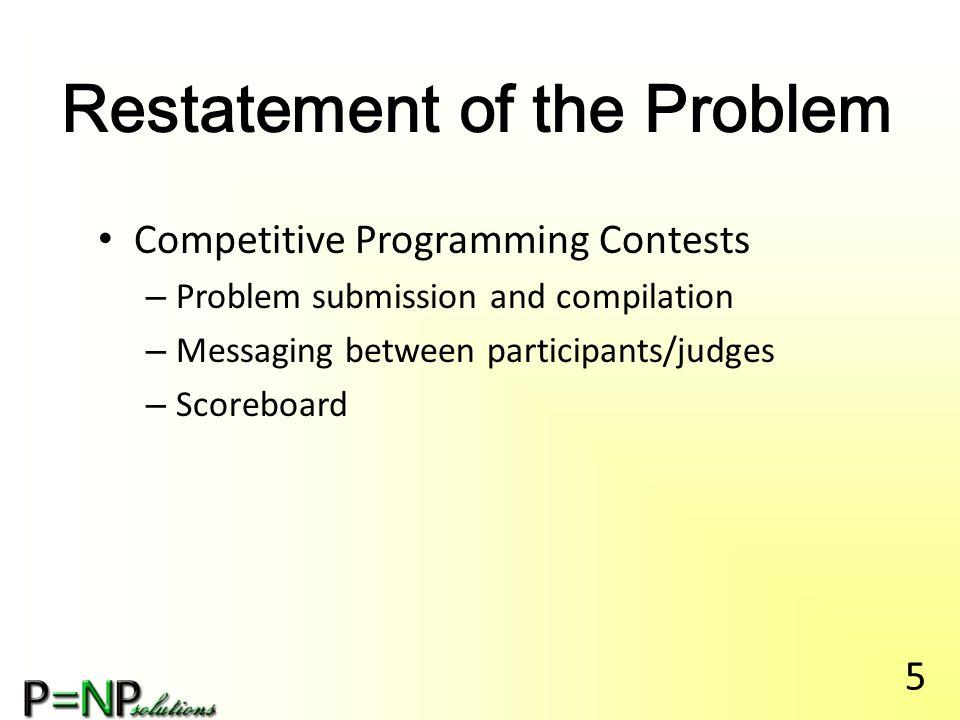 Testing Plan Unit Tests: User Login Problem Submission Judging 36