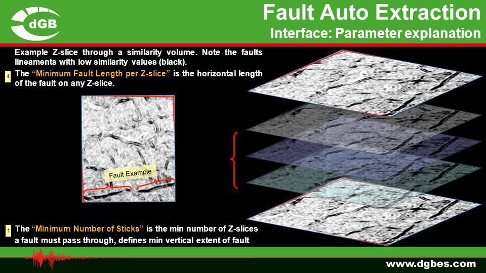 Fault Auto Extraction Interface: Parameter explanation Example Z-slice through a similarity volume. Note the faults lineaments with low similarity val