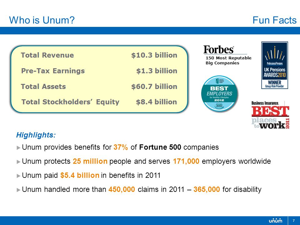 7 Highlights:  Unum provides benefits for 37% of Fortune 500 companies  Unum protects 25 million people and serves 171,000 employers worldwide  Unu