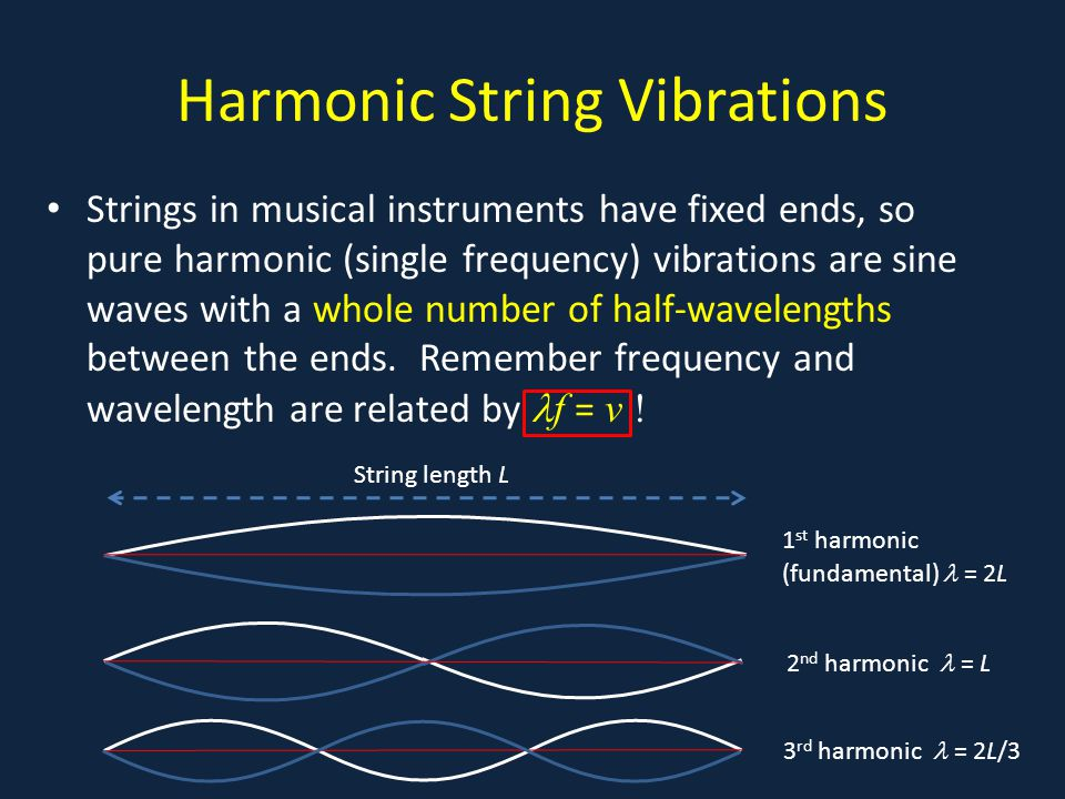 Harmonic String Vibrations Strings in musical instruments have fixed ends, so pure harmonic (single frequency) vibrations are sine waves with a whole