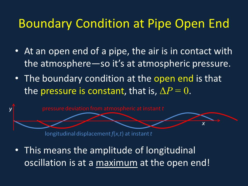 Boundary Condition at Pipe Open End At an open end of a pipe, the air is in contact with the atmosphere—so it's at atmospheric pressure.