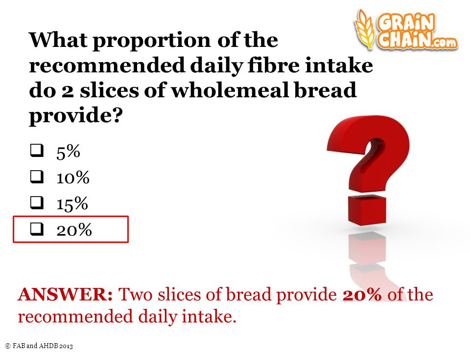 © FAB and AHDB 2013 What proportion of the recommended daily fibre intake do 2 slices of wholemeal bread provide.