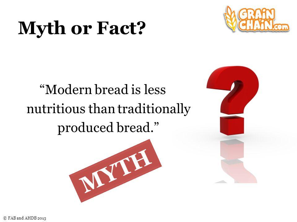 © FAB and AHDB 2013 Myth or Fact.