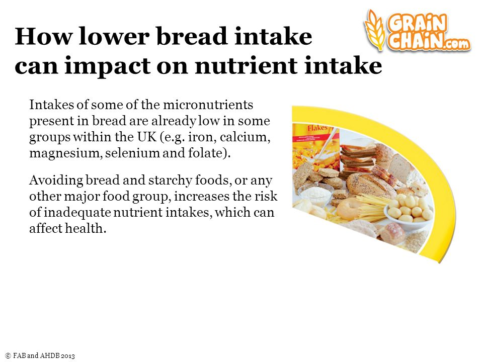 © FAB and AHDB 2013 How lower bread intake can impact on nutrient intake Intakes of some of the micronutrients present in bread are already low in some groups within the UK (e.g.