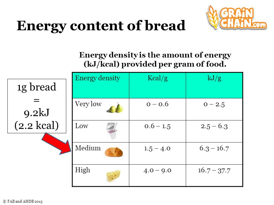 © FAB and AHDB 2013 Nutrient content of different bread types The next slide shows a table of the nutrient contents of different types of bread.