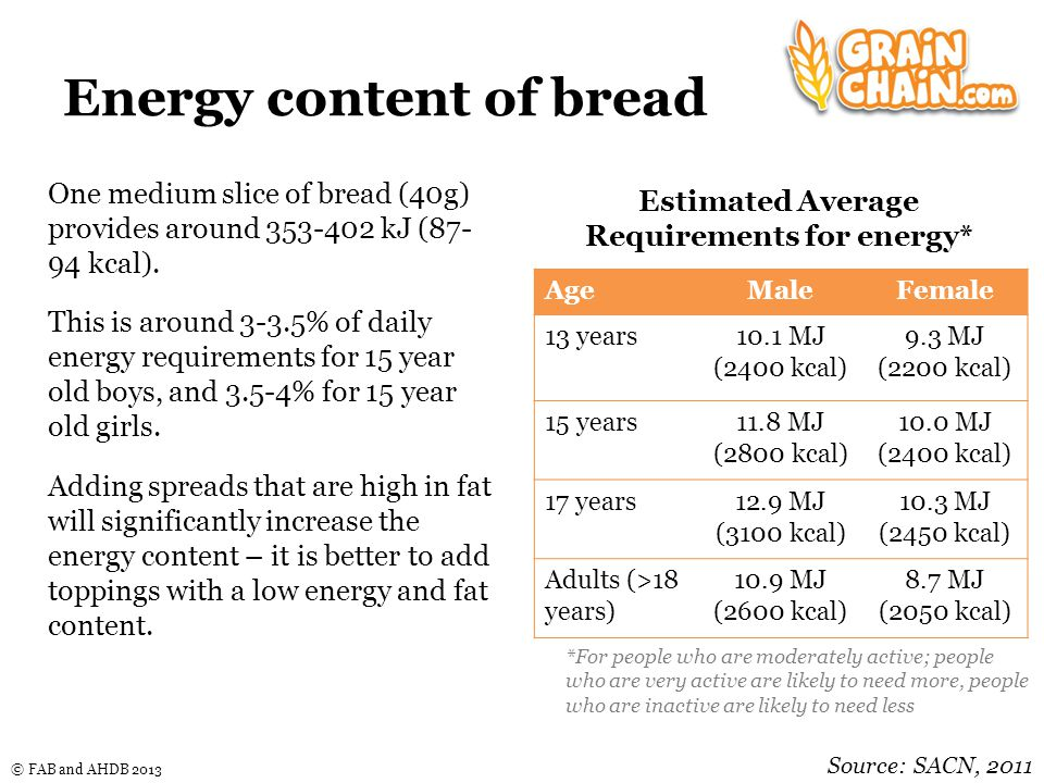 © FAB and AHDB 2013 Energy content of bread One medium slice of bread (40g) provides around 353-402 kJ (87- 94 kcal).