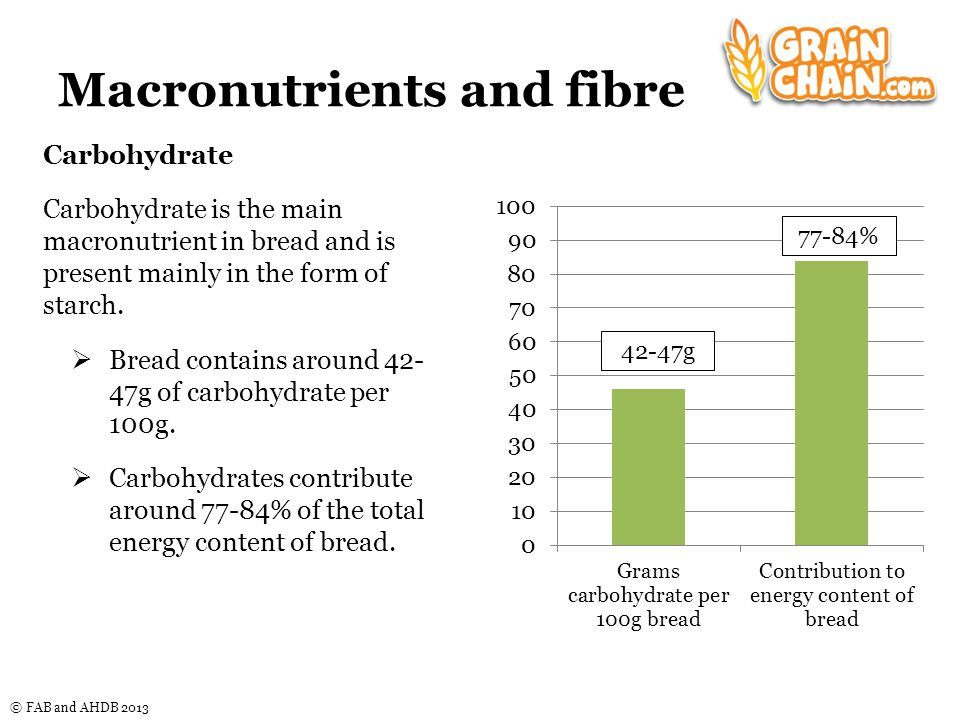 © FAB and AHDB 2013 Macronutrients and fibre Carbohydrate The main function of carbohydrate is to provide energy.