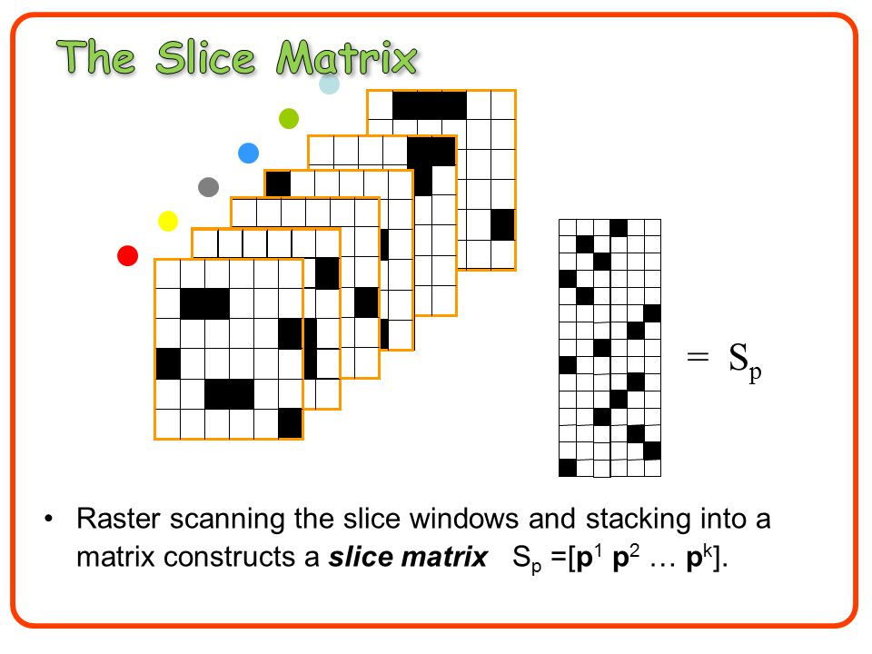 Raster scanning the slice windows and stacking into a matrix constructs a slice matrix S p =[p 1 p 2 … p k ].