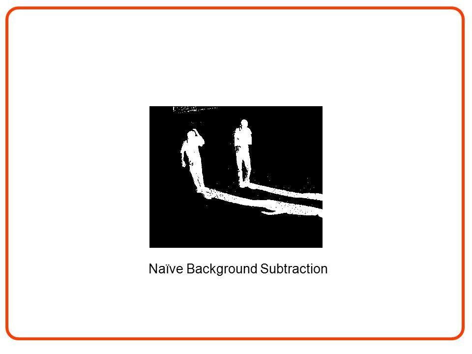 Naïve Background Subtraction