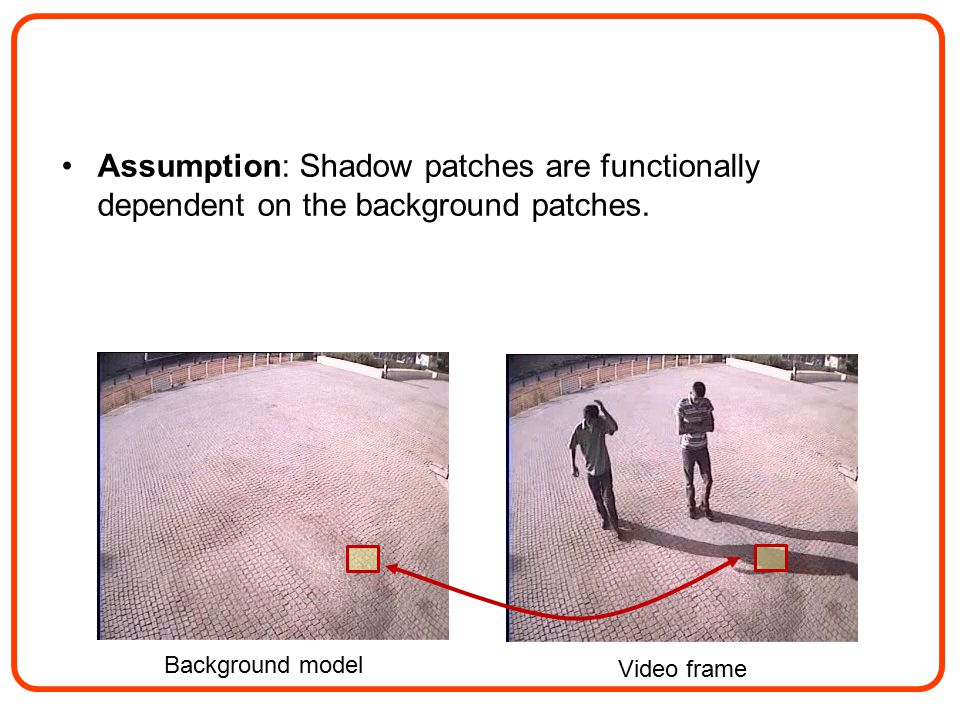 Background model Video frame Assumption: Shadow patches are functionally dependent on the background patches.