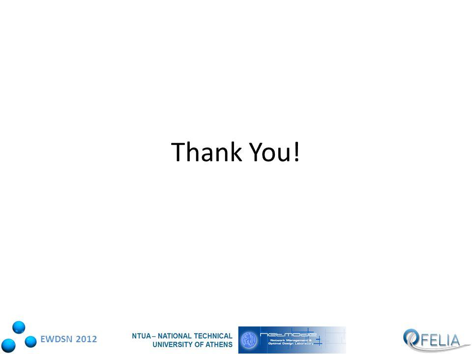 EWDSN 2012 Thank You!