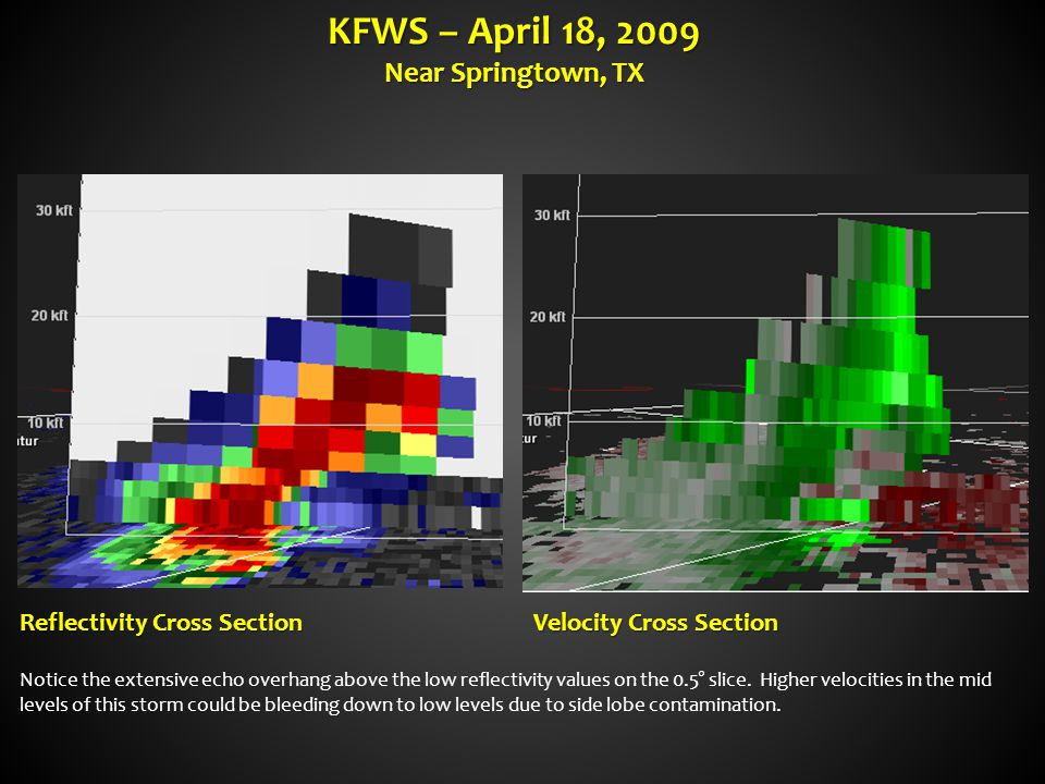 KFWS – April 18, 2009 Near Springtown, TX Reflectivity Cross Section Velocity Cross Section Notice the extensive echo overhang above the low reflectiv
