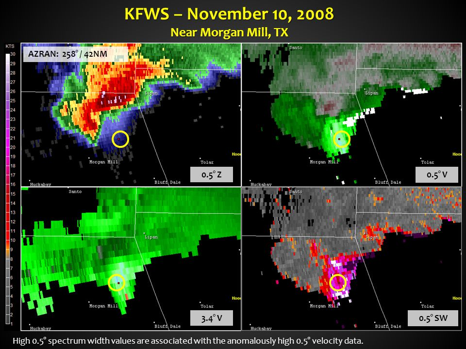 KFWS – November 10, 2008 Near Morgan Mill, TX High 0.5° spectrum width values are associated with the anomalously high 0.5° velocity data. 0.5° Z 0.5°