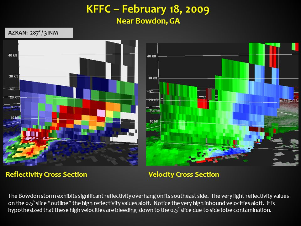 KFFC – February 18, 2009 Near Bowdon, GA Reflectivity Cross Section Velocity Cross Section The Bowdon storm exhibits significant reflectivity overhang