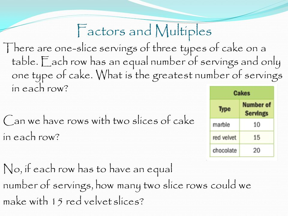 Factors and Multiples There are one-slice servings of three types of cake on a table.