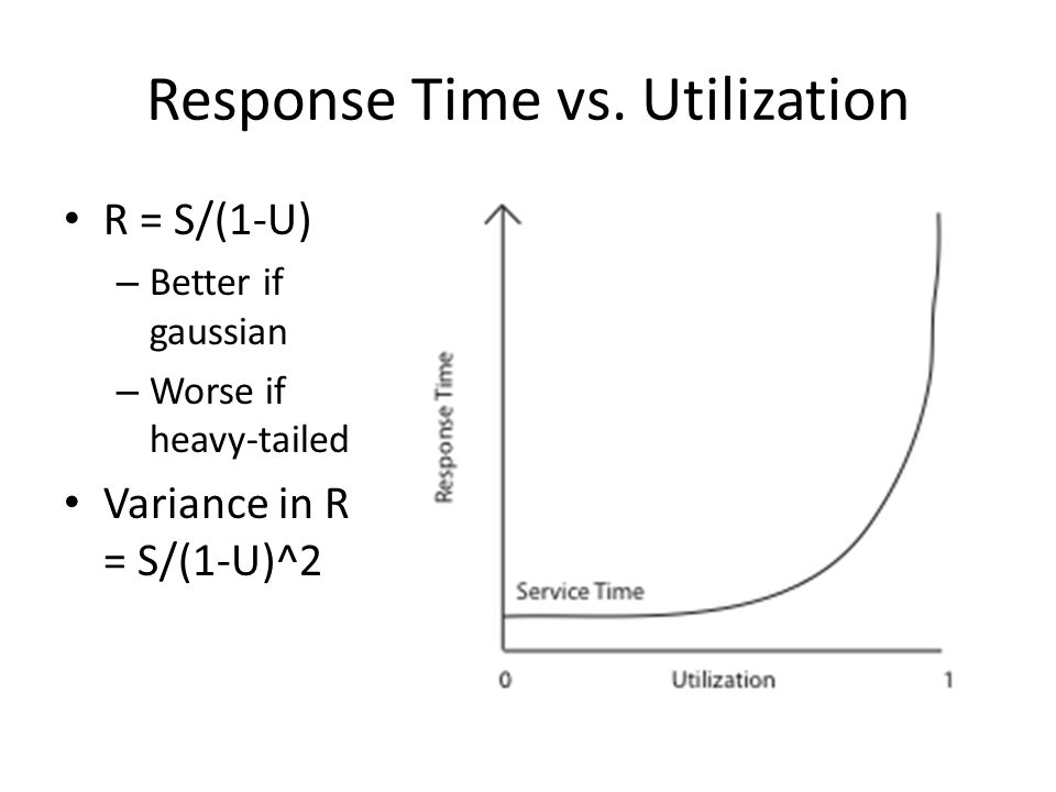 Response Time vs. Utilization R = S/(1-U) – Better if gaussian – Worse if heavy-tailed Variance in R = S/(1-U)^2