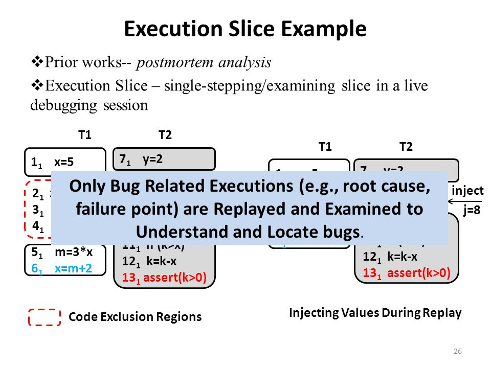 Execution Slice Example 10 1 k=4*y 11 1 if (k>x) 12 1 k=k-x 13 1 assert(k>0) T1T2 5 1 m=3*x 6 1 x=m+2 1 1 x=5 7 1 y=2 inject j=8 z=5 w=0 inject Injecting Values During Replay 8 1 j=y + 1 9 1 j=z + j 10 1 k=4*y 11 1 if (k>x) 12 1 k=k-x 13 1 assert(k>0) T1T2 5 1 m=3*x 6 1 x=m+2 1 1 x=5 2 1 z=x 3 1 w=y 4 1 w=w-2 7 1 y=2 Code Exclusion Regions Only Bug Related Executions (e.g., root cause, failure point) are Replayed and Examined to Understand and Locate bugs.
