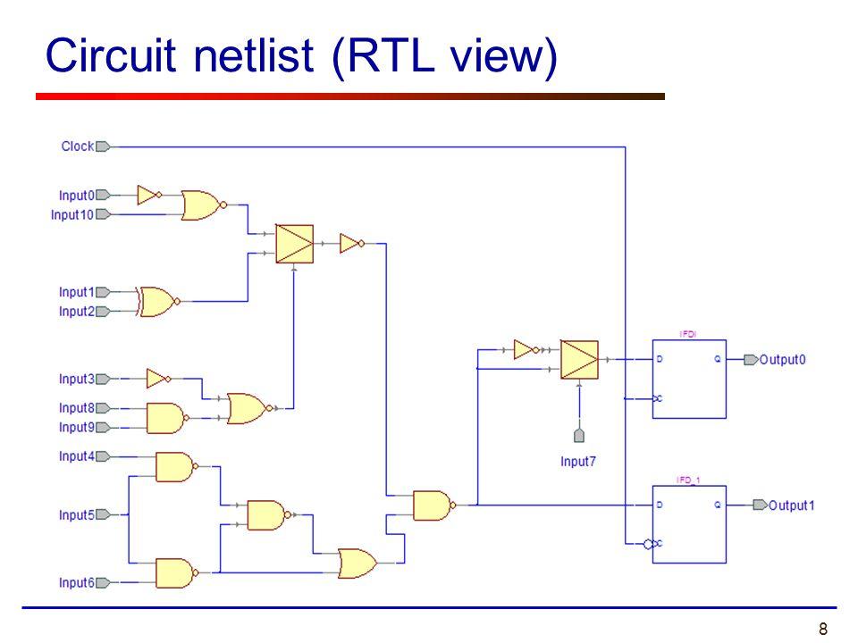 8 Circuit netlist (RTL view)