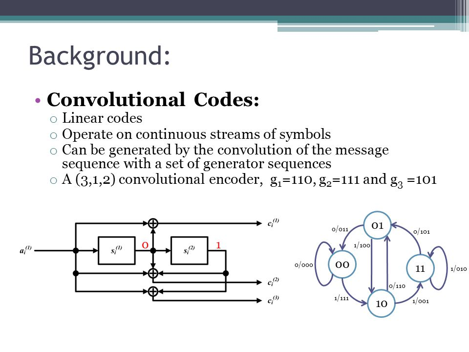 Background: Convolutional Codes: o Linear codes o Operate on continuous streams of symbols o Can be generated by the convolution of the message sequence with a set of generator sequences o A (3,1,2) convolutional encoder, g 1 =110, g 2 =111 and g 3 =101 01 00 10 01 11 0/000 0/011 1/111 1/001 0/101 0/110 1/100 1/010