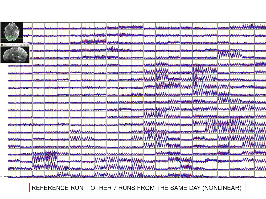 REFERENCE RUN + OTHER 7 RUNS FROM THE SAME DAY (NONLINEAR)