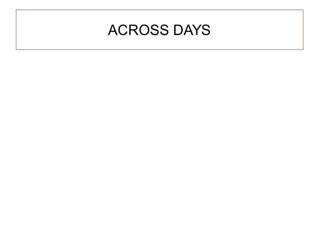ACROSS DAYS